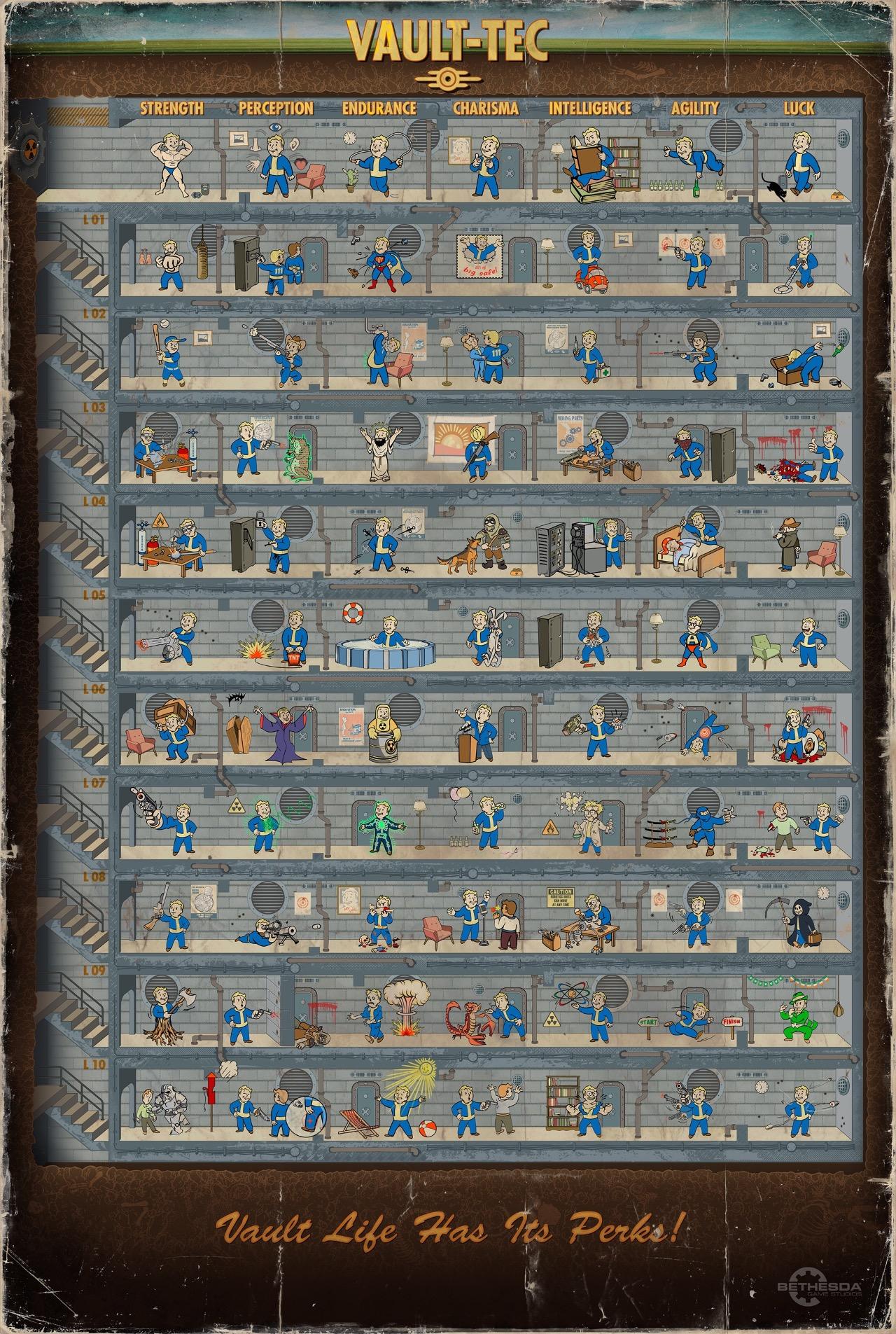Fallout-4-perk-chart